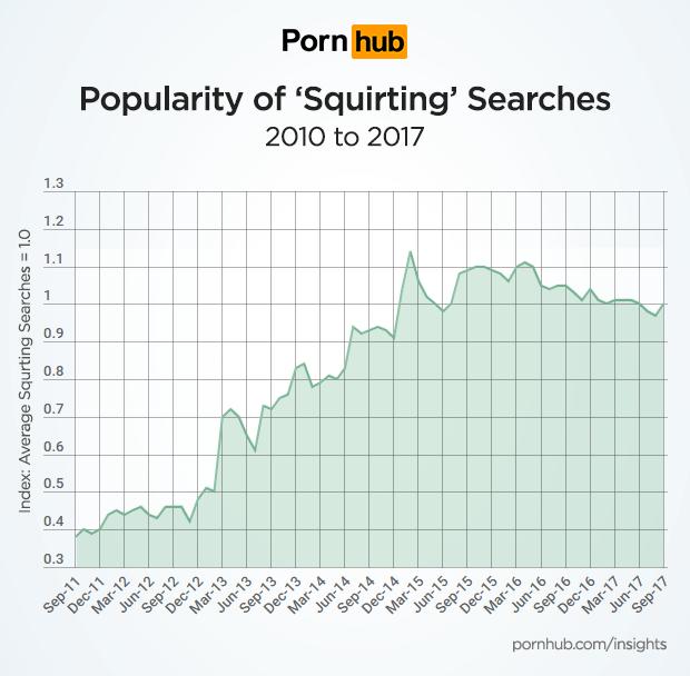 Видео процесса эякуляции во влагалище, пышечки в колготках порно онлайн